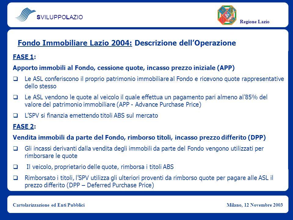 SVILUPPOLAZIO Regione Lazio Cartolarizzazione ed Enti PubbliciMilano, 12 Novembre 2003 Fondo Immobiliare Lazio 2004: Descrizione dellOperazione FASE 1