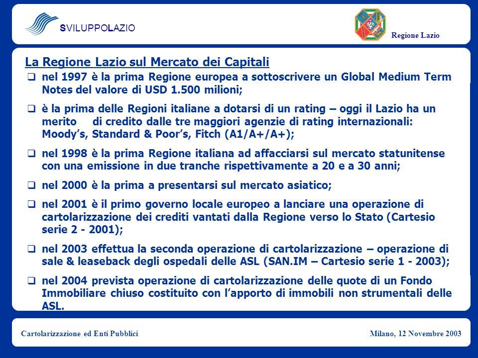 SVILUPPOLAZIO Regione Lazio Cartolarizzazione ed Enti PubbliciMilano, 12 Novembre 2003 nel 1997 è la prima Regione europea a sottoscrivere un Global M