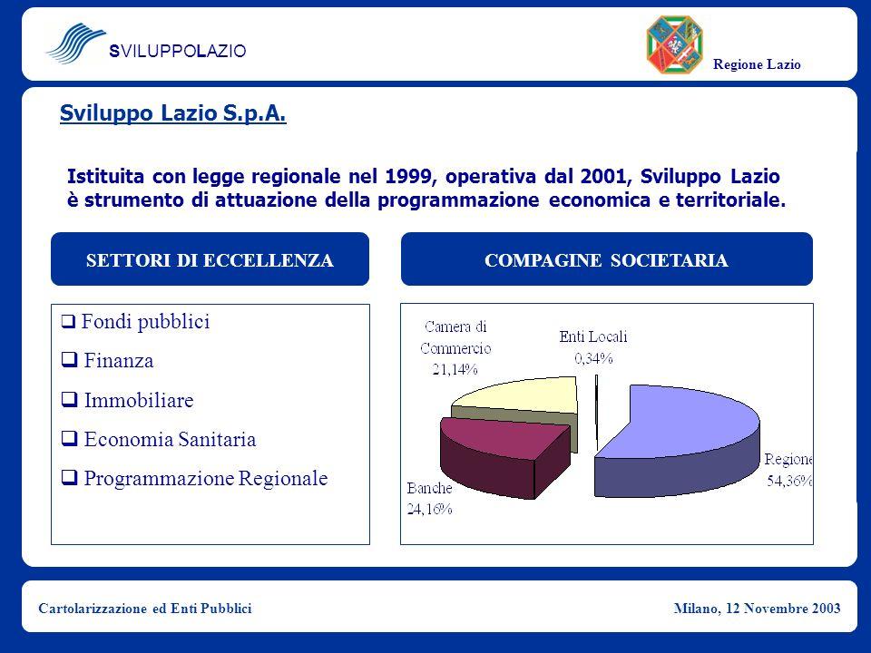 SVILUPPOLAZIO Regione Lazio Cartolarizzazione ed Enti PubbliciMilano, 12 Novembre 2003 Sviluppo Lazio S.p.A. Istituita con legge regionale nel 1999, o