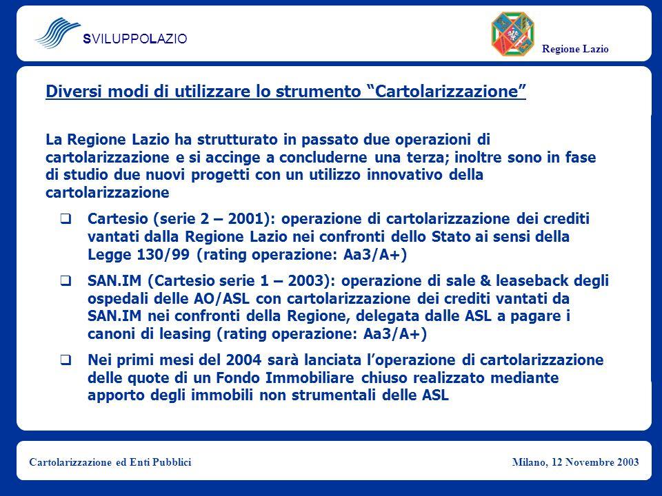 SVILUPPOLAZIO Regione Lazio Cartolarizzazione ed Enti PubbliciMilano, 12 Novembre 2003 La Regione Lazio ha strutturato in passato due operazioni di ca