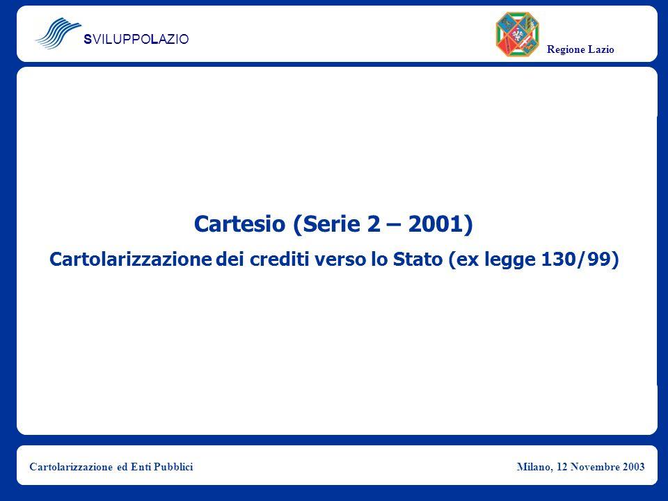 SVILUPPOLAZIO Regione Lazio Cartolarizzazione ed Enti PubbliciMilano, 12 Novembre 2003 Cartesio (serie 2 – 2001): Descrizione dellOperazione Il veicolo, Cartesio S.r.l, ha emesso sul mercato dei capitali due tranche di titoli per 250.000.000 ciascuna, con scadenza a 18 e 36 mesi Cartesio ha utilizzato i proventi dellemissione dei titoli per erogare alla Regione Lazio un finanziamento a tasso fisso per un importo pari a 500.000.000 ai sensi dellart.