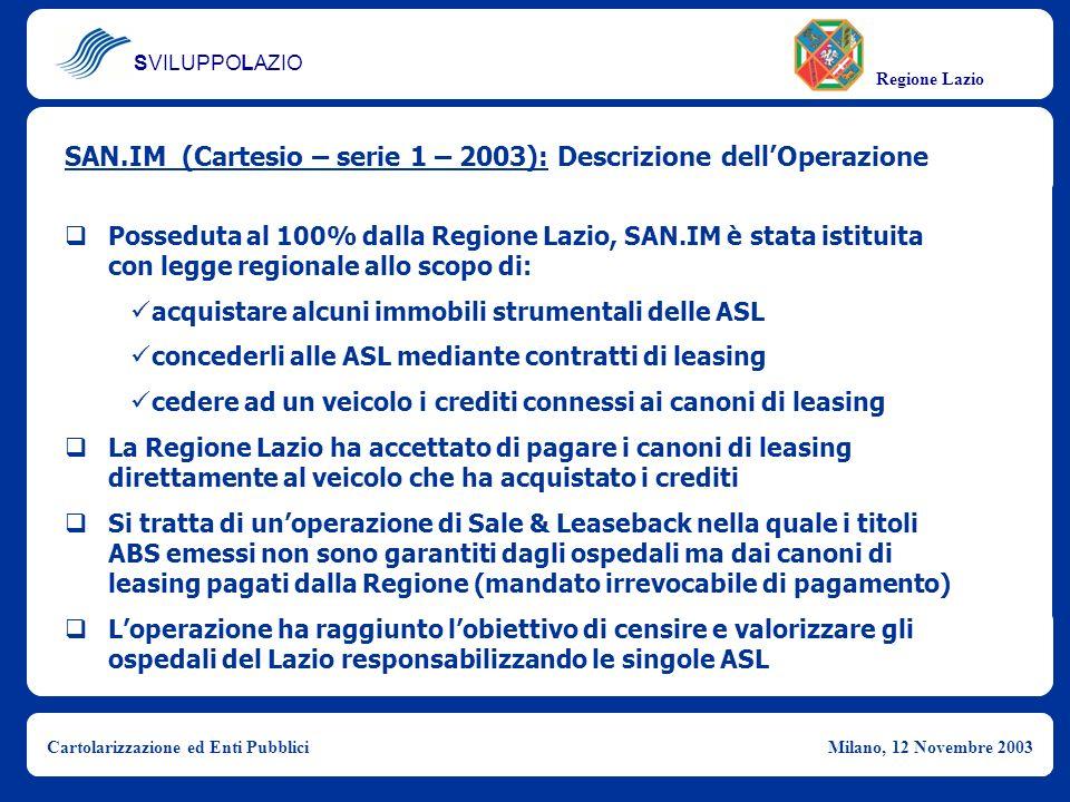 SVILUPPOLAZIO Regione Lazio Cartolarizzazione ed Enti PubbliciMilano, 12 Novembre 2003 SAN.IM (Cartesio – serie 1 – 2003): Descrizione dellOperazione