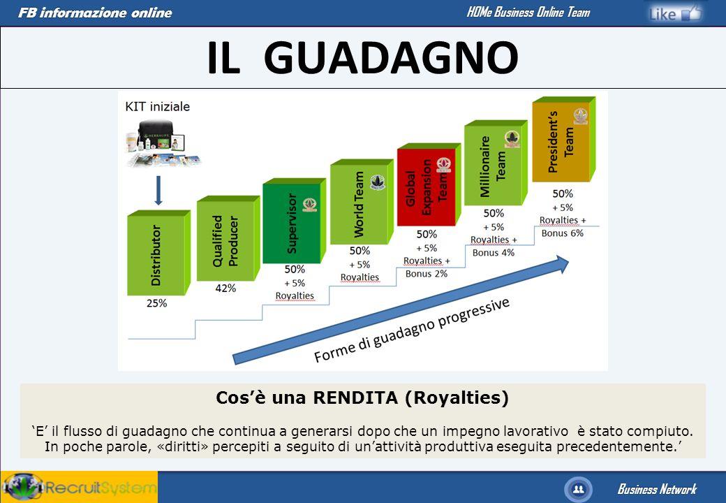 FB informazione online Business Network HOMe Business Online Team IL GUADAGNO Cosè una RENDITA (Royalties) E il flusso di guadagno che continua a gene