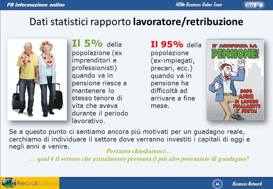 FB informazione online Business Network HOMe Business Online Team Dati statistici rapporto lavoratore/retribuzione Il 5% della popolazione (ex imprend