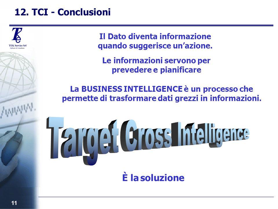 11 12. TCI - Conclusioni Il Dato diventa informazione quando suggerisce unazione.