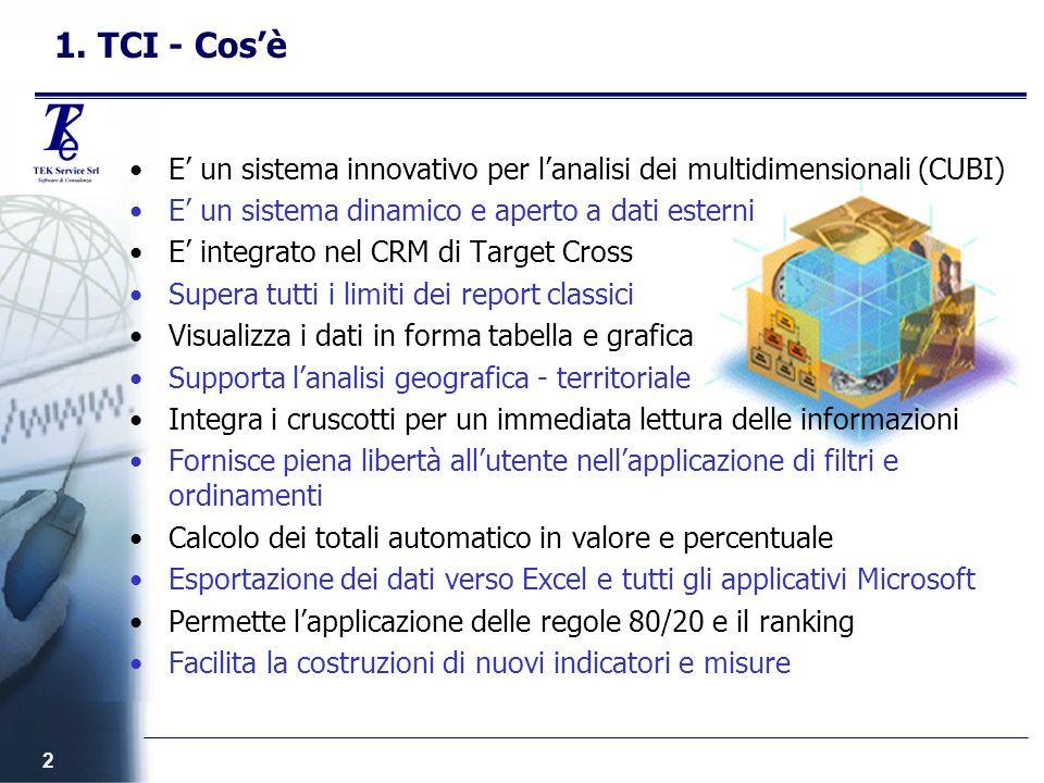 2 1. TCI - Cosè E un sistema innovativo per lanalisi dei multidimensionali (CUBI) E un sistema dinamico e aperto a dati esterni E integrato nel CRM di