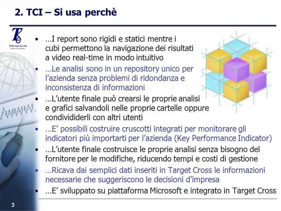 3 2. TCI – Si usa perchè …I report sono rigidi e statici mentre i cubi permettono la navigazione dei risultati a video real-time in modo intuitivo …Le
