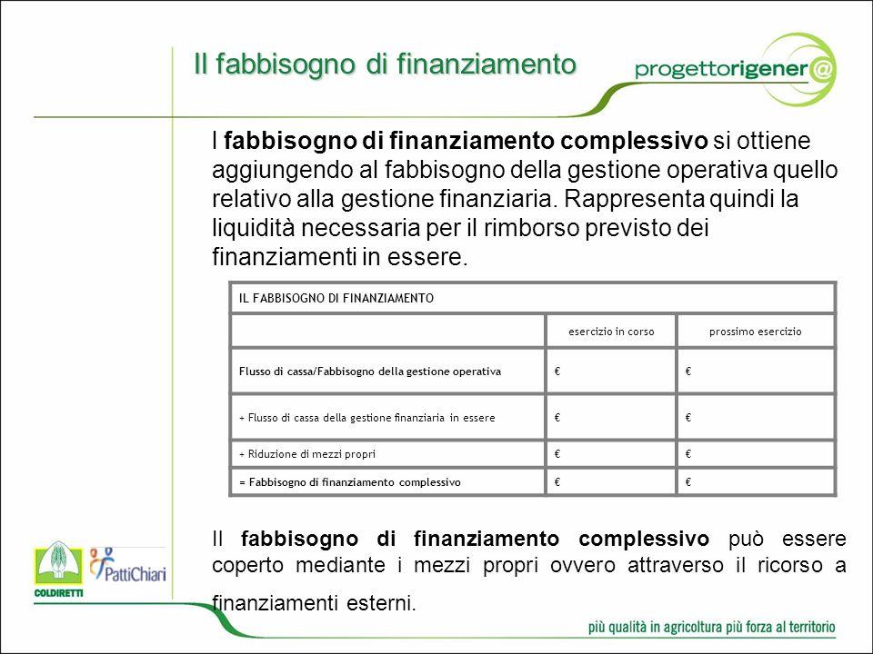 Il fabbisogno di finanziamento l fabbisogno di finanziamento complessivo si ottiene aggiungendo al fabbisogno della gestione operativa quello relativo alla gestione finanziaria.