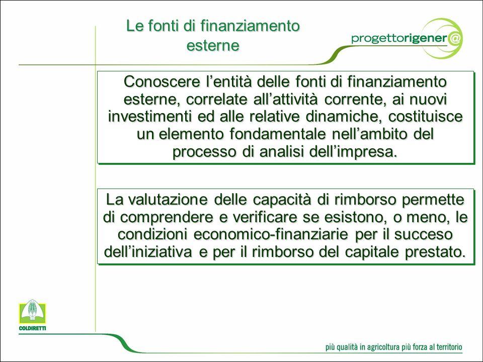 Conoscere lentità delle fonti di finanziamento esterne, correlate allattività corrente, ai nuovi investimenti ed alle relative dinamiche, costituisce un elemento fondamentale nellambito del processo di analisi dellimpresa.