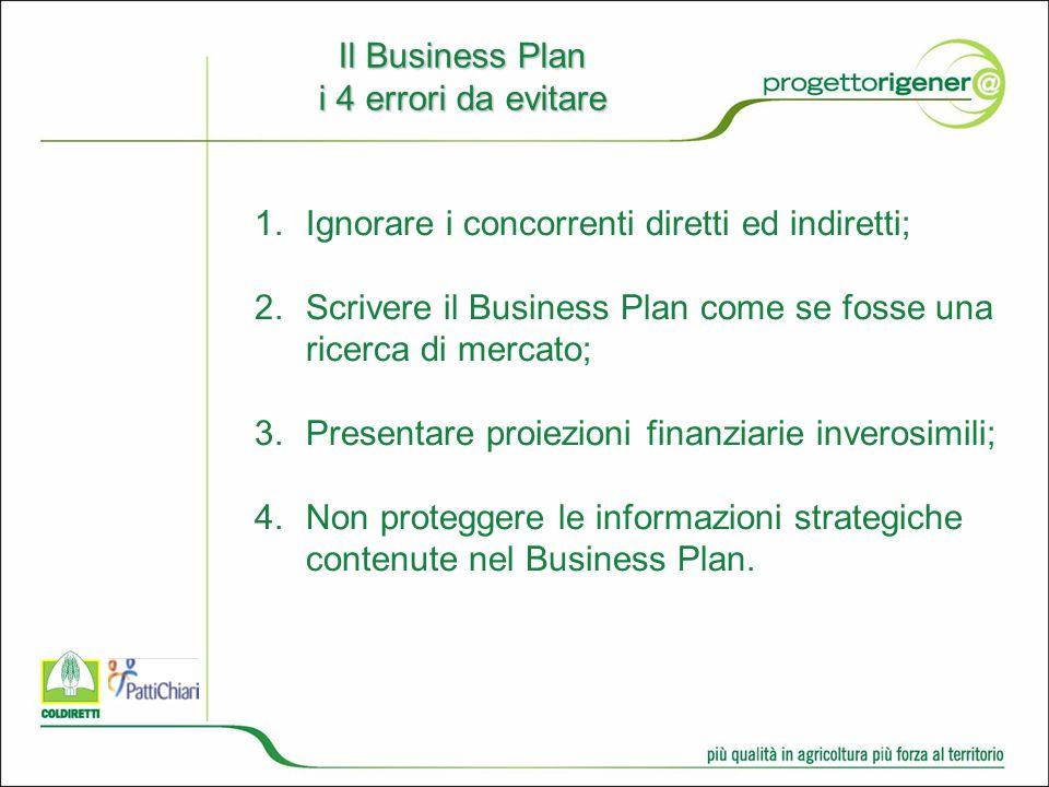 Il Business Plan i 4 errori da evitare 1.