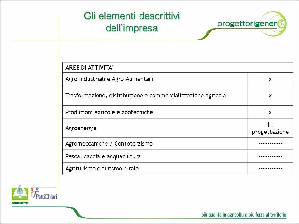 Gli elementi descrittivi dellimpresa AREE DI ATTIVITA Agro-Industriali e Agro-Alimentarix Trasformazione, distribuzione e commercializzazione agricolax Produzioni agricole e zootecnichex Agroenergia In progettazione Agromeccaniche / Contoterzismo----------- Pesca, caccia e acquacultura----------- Agriturismo e turismo rurale-----------