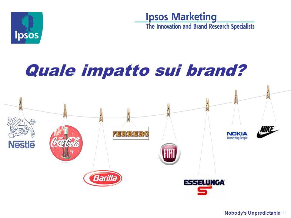 Nobodys Unpredictable 11 Quale impatto sui brand