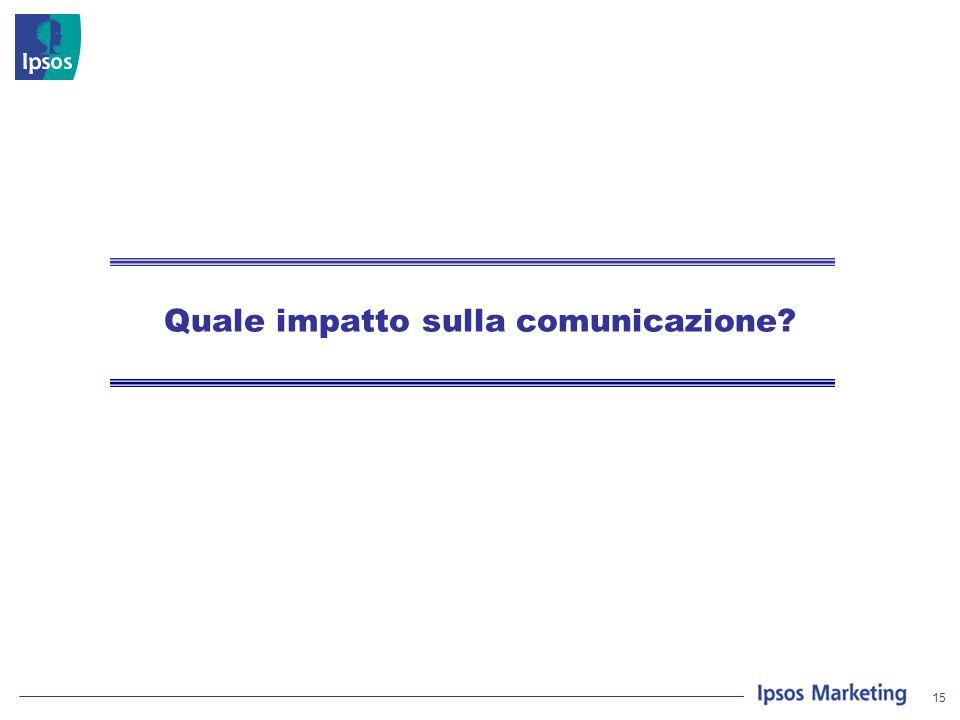 15 Quale impatto sulla comunicazione