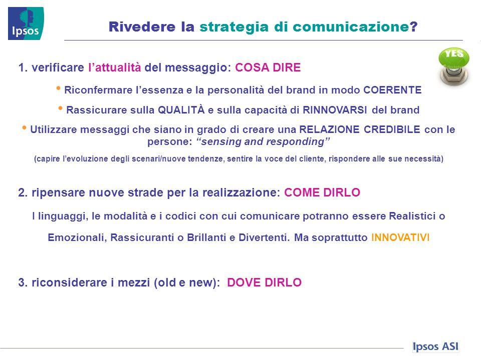 Rivedere la strategia di comunicazione. 1.