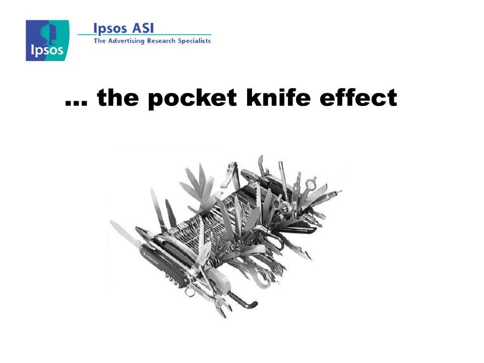 … the pocket knife effect