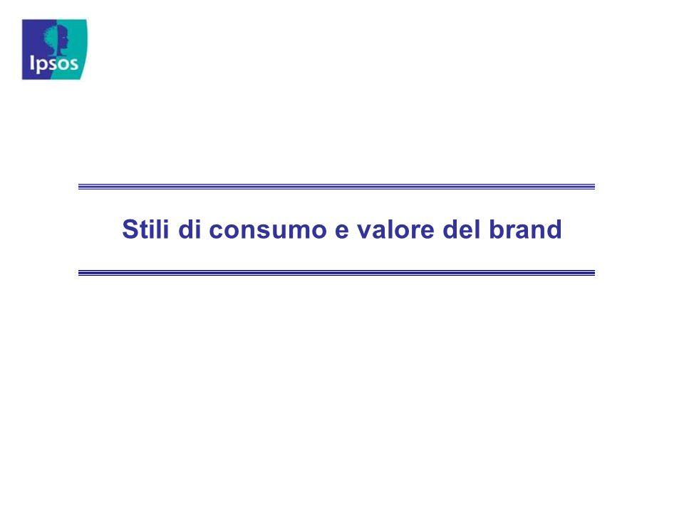 Stili di consumo e valore del brand