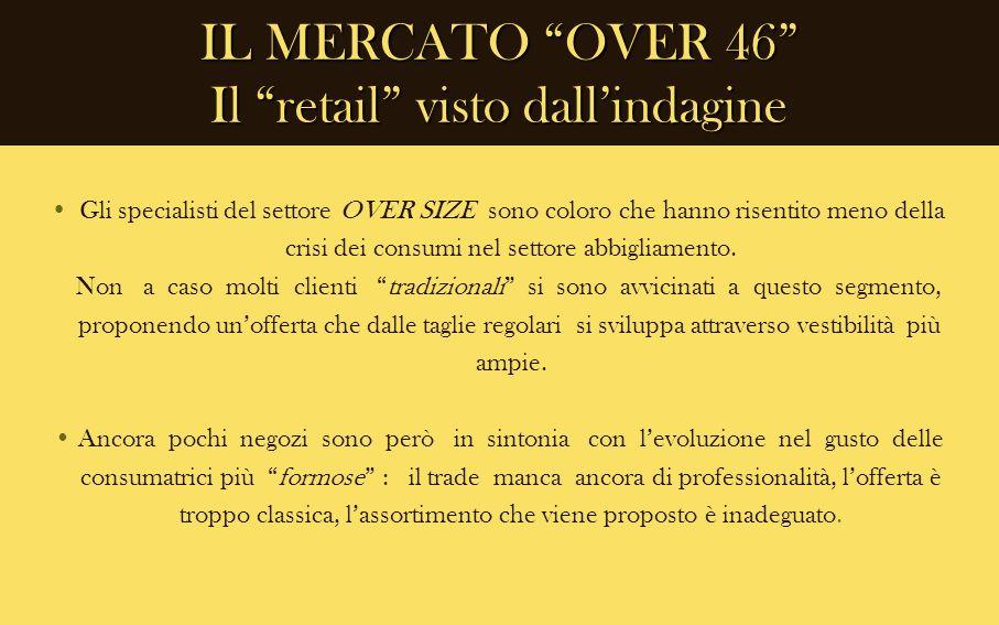 IL MERCATO OVER 46 Il retail visto dallindagine Gli specialisti del settore OVER SIZE sono coloro che hanno risentito meno della crisi dei consumi nel