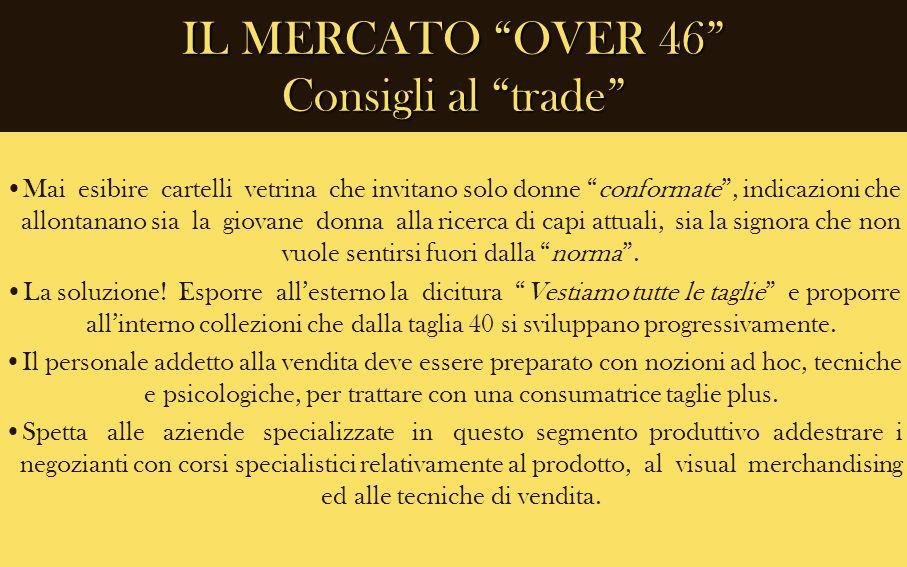 IL MERCATO OVER 46 Consigli al trade Mai esibire cartelli vetrina che invitano solo donne conformate, indicazioni che allontanano sia la giovane donna