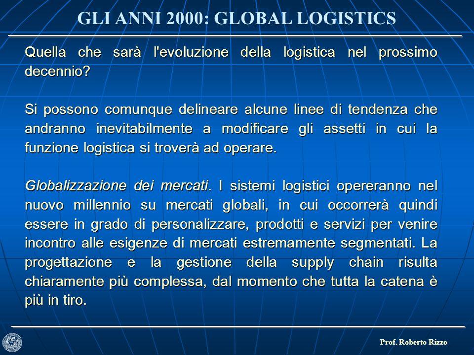 GLI ANNI 2000: GLOBAL LOGISTICS Prof. Roberto Rizzo Quella che sarà l'evoluzione della logistica nel prossimo decennio? Si possono comunque delineare