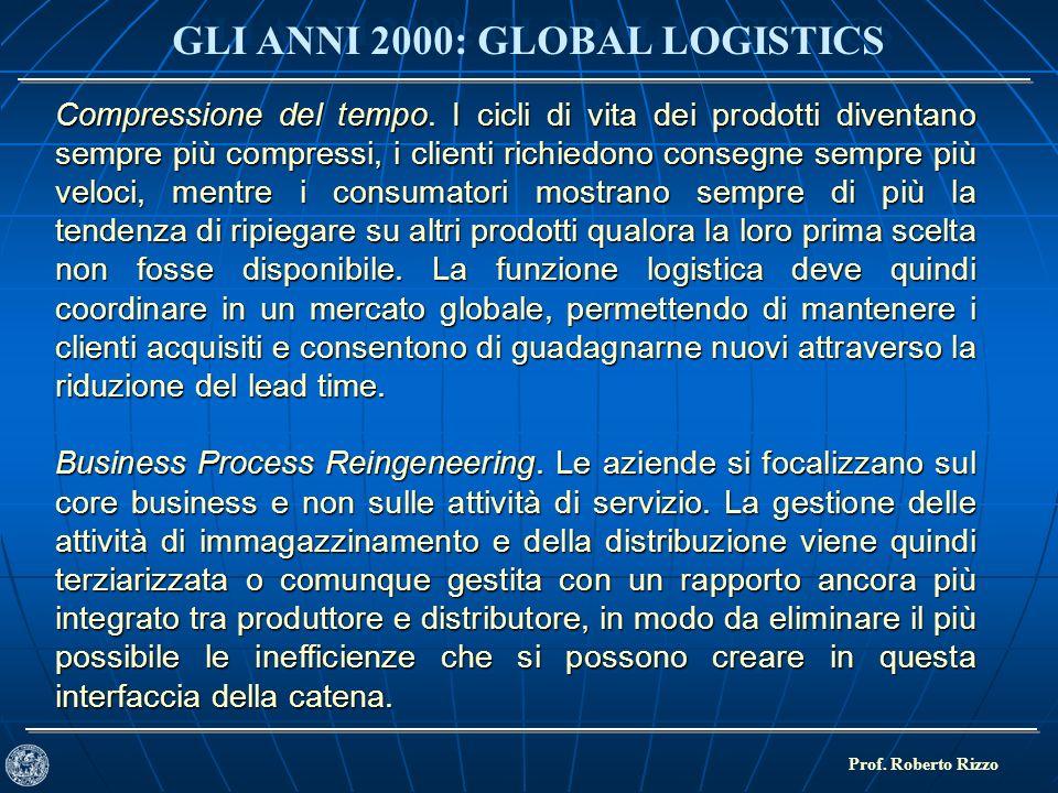 GLI ANNI 2000: GLOBAL LOGISTICS Prof. Roberto Rizzo Compressione del tempo. I cicli di vita dei prodotti diventano sempre più compressi, i clienti ric