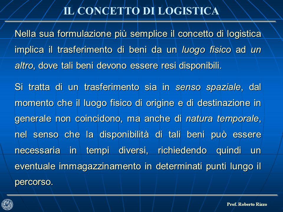 IL CONCETTO DI LOGISTICA Prof. Roberto Rizzo Nella sua formulazione più semplice il concetto di logistica implica il trasferimento di beni da un luogo