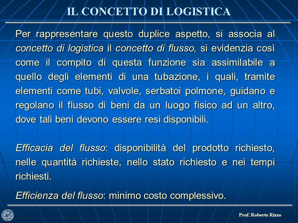 IL CONCETTO DI LOGISTICA Prof. Roberto Rizzo Per rappresentare questo duplice aspetto, si associa al concetto di logistica il concetto di flusso, si e