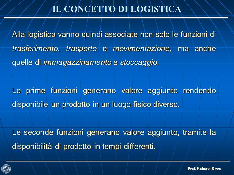 IL CONCETTO DI LOGISTICA Prof. Roberto Rizzo Alla logistica vanno quindi associate non solo le funzioni di trasferimento, trasporto e movimentazione,