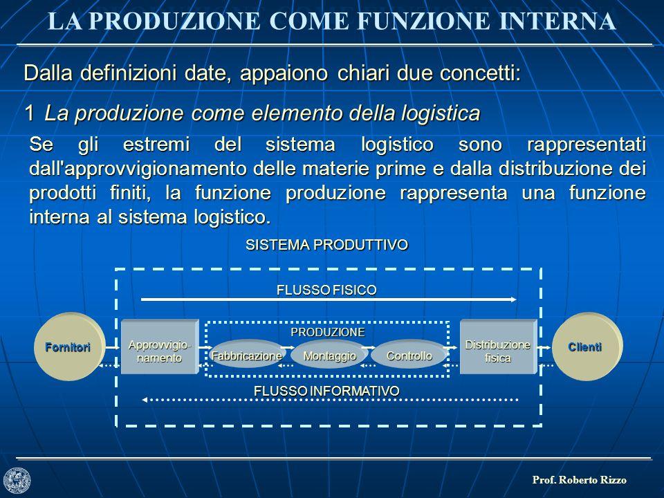 LA PRODUZIONE COME FUNZIONE INTERNA Dalla definizioni date, appaiono chiari due concetti: 1La produzione come elemento della logistica Prof.
