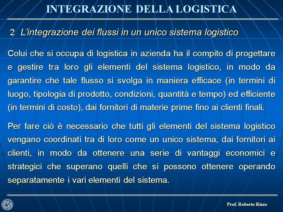 INTEGRAZIONE DELLA LOGISTICA Prof. Roberto Rizzo 2 Lintegrazione dei flussi in un unico sistema logistico Colui che si occupa di logistica in azienda