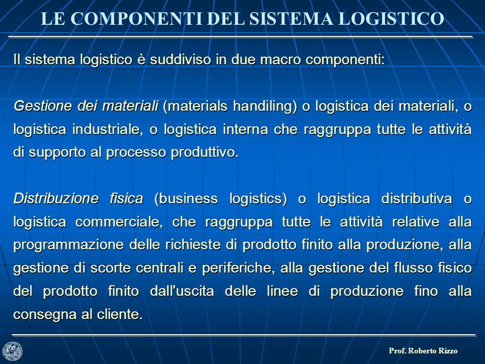 LE COMPONENTI DEL SISTEMA LOGISTICO Prof. Roberto Rizzo Il sistema logistico è suddiviso in due macro componenti: Gestione dei materiali (materials ha