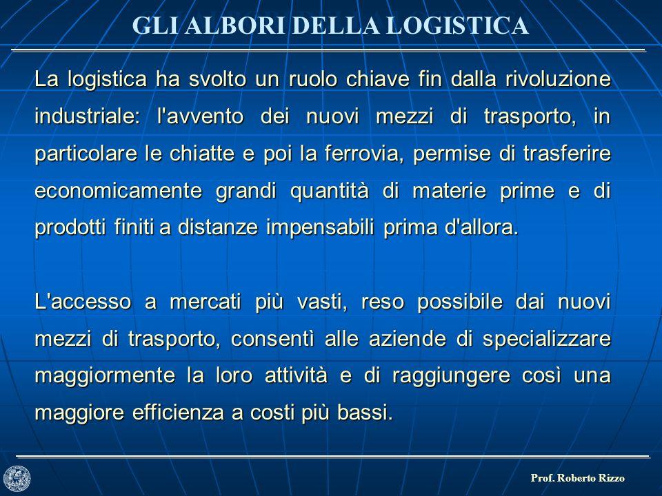 GLI ALBORI DELLA LOGISTICA Prof. Roberto Rizzo La logistica ha svolto un ruolo chiave fin dalla rivoluzione industriale: l'avvento dei nuovi mezzi di
