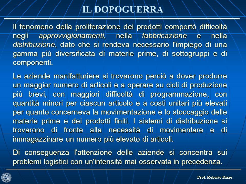 IL DOPOGUERRA Prof. Roberto Rizzo Il fenomeno della proliferazione dei prodotti comportò difficoltà negli approvvigionamenti, nella fabbricazione e ne