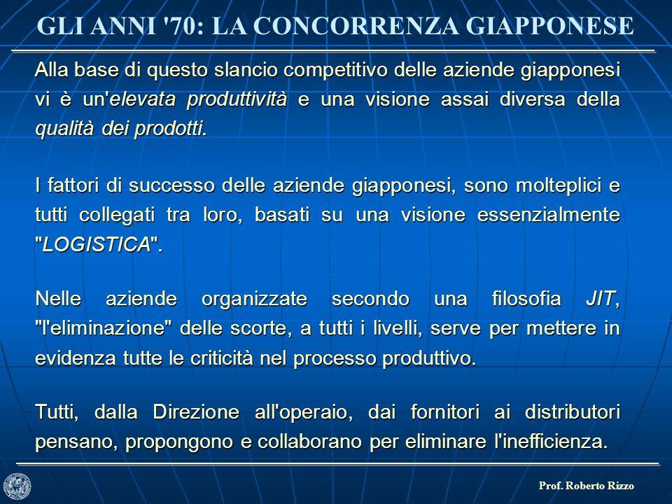 GLI ANNI '70: LA CONCORRENZA GIAPPONESE Prof. Roberto Rizzo Alla base di questo slancio competitivo delle aziende giapponesi vi è un'elevata produttiv
