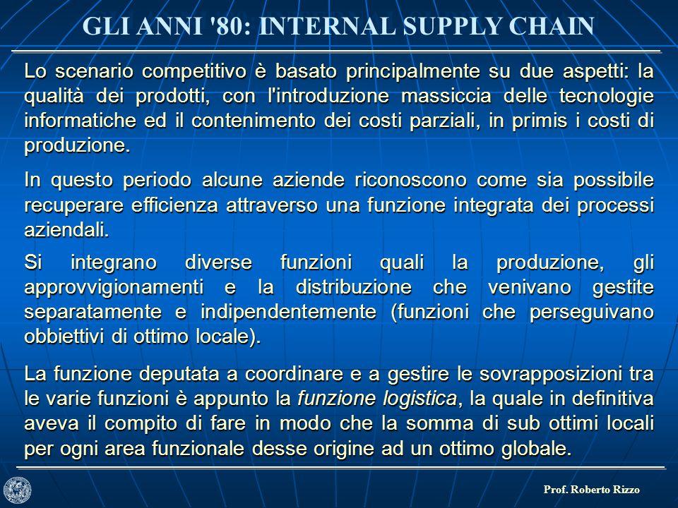 GLI ANNI 80: INTERNAL SUPPLY CHAIN Lo scenario competitivo è basato principalmente su due aspetti: la qualità dei prodotti, con l introduzione massiccia delle tecnologie informatiche ed il contenimento dei costi parziali, in primis i costi di produzione.