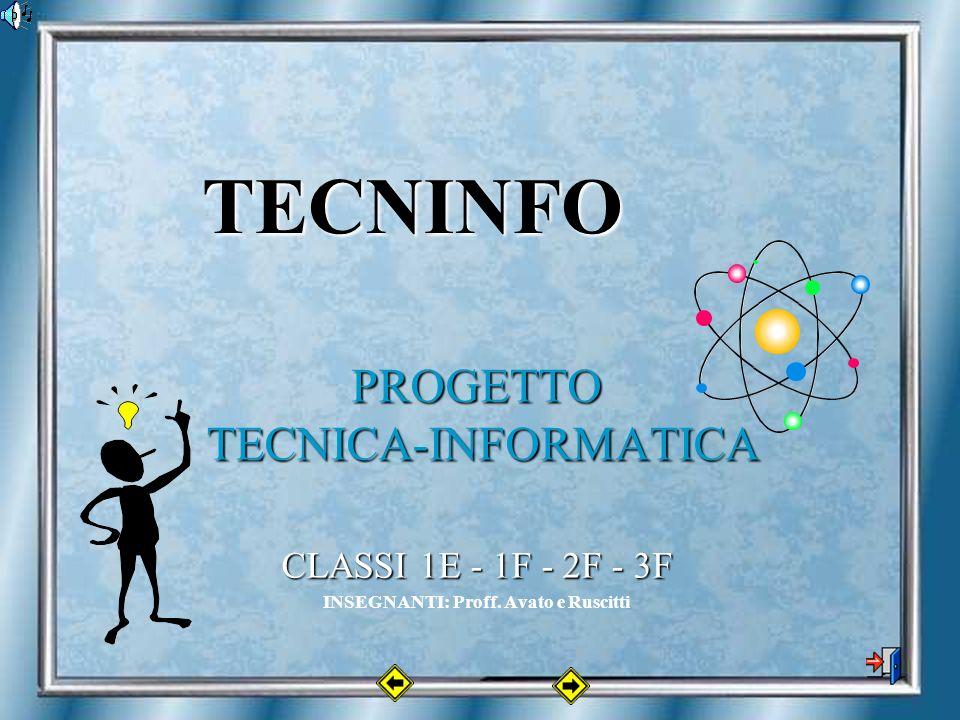 TECNINFO PROGETTO TECNICA-INFORMATICA CLASSI 1E - 1F - 2F - 3F INSEGNANTI: Proff. Avato e Ruscitti