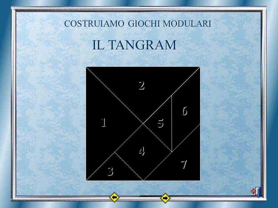 IL TANGRAM 23 4 5 6 7 1 COSTRUIAMO GIOCHI MODULARI