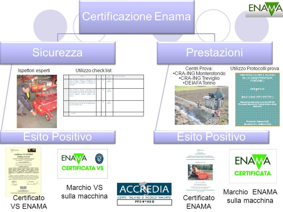Certificazione Enama Sicurezza Esito Positivo Prestazioni Esito Positivo Ispettori espertiUtilizzo check list Marchio VS sulla macchina Certificato VS