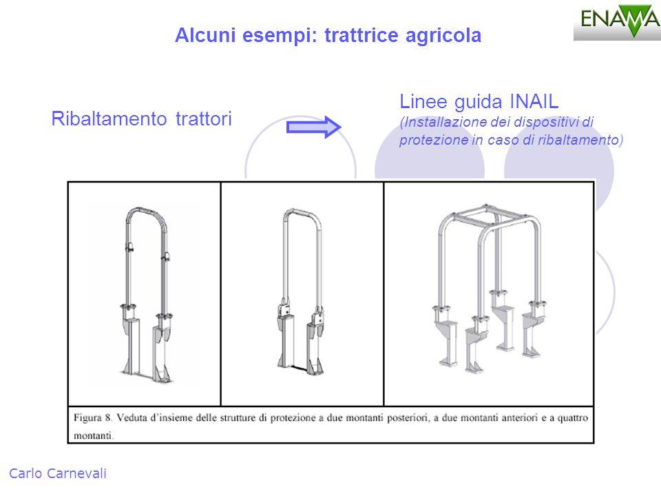 Alcuni esempi: trattrice agricola Carlo Carnevali Linee guida INAIL (Installazione dei dispositivi di protezione in caso di ribaltamento) Ribaltamento
