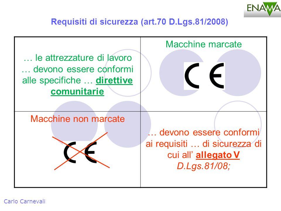Requisiti di sicurezza (art.70 D.Lgs.81/2008) Carlo Carnevali … le attrezzature di lavoro … devono essere conformi alle specifiche … direttive comunit
