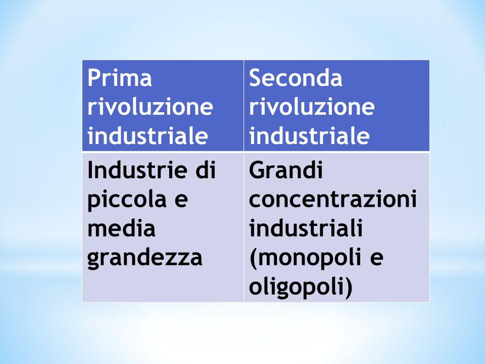 Prima rivoluzione industriale Seconda rivoluzione industriale Industrie di piccola e media grandezza Grandi concentrazioni industriali (monopoli e oli