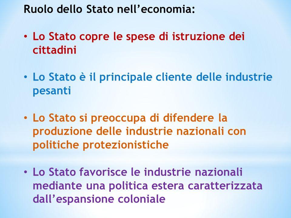Ruolo dello Stato nelleconomia: Lo Stato copre le spese di istruzione dei cittadini Lo Stato è il principale cliente delle industrie pesanti Lo Stato