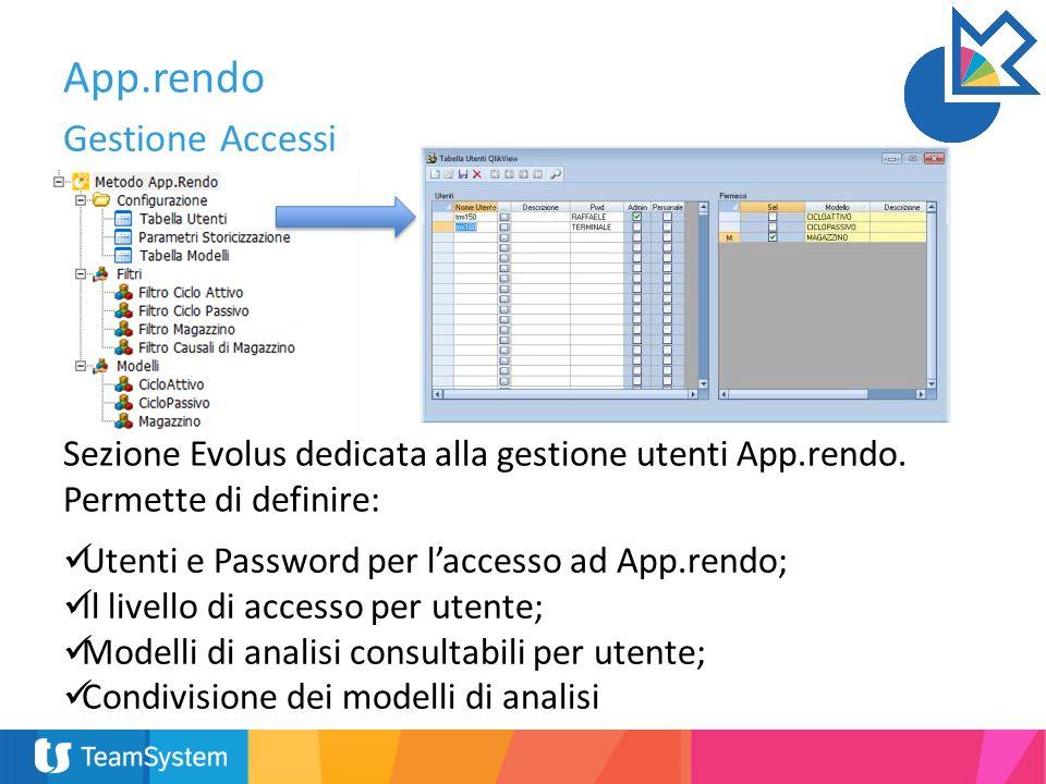App.rendo Gestione Accessi Utenti e Password per laccesso ad App.rendo; Il livello di accesso per utente; Modelli di analisi consultabili per utente;