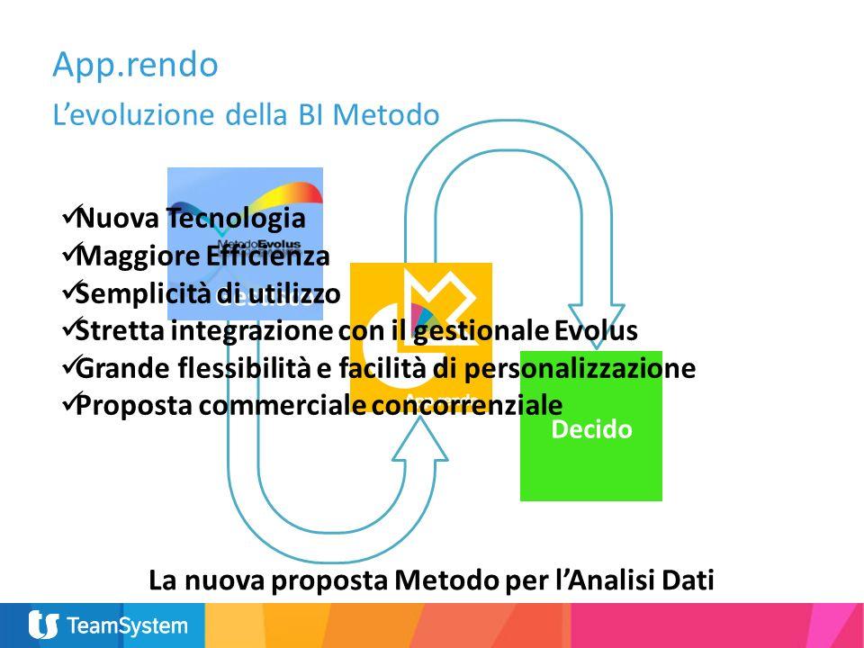 App.rendo Levoluzione della BI Metodo Decido Gestisco La nuova proposta Metodo per lAnalisi Dati Nuova Tecnologia Maggiore Efficienza Semplicità di ut