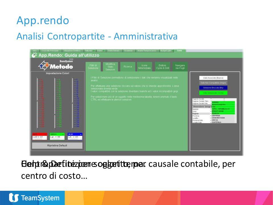App.rendo Analisi Contropartite - Amministrativa Contropartite per soggetto, per causale contabile, per centro di costo… Help & Definizione colori tema.