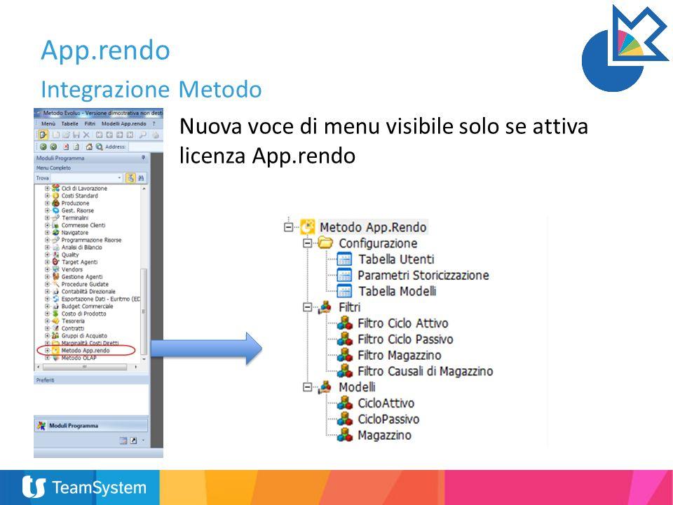 App.rendo Integrazione Metodo Nuova voce di menu visibile solo se attiva licenza App.rendo