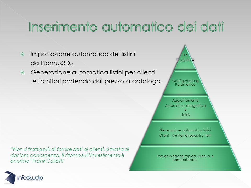 File Produttore Configurazione Parametrica Aggiornamento Automatico anagraficia e Listini.