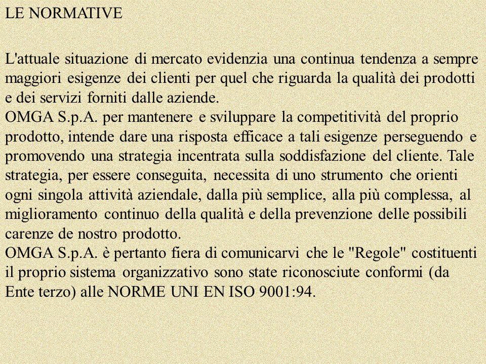 CENNI STORICI La OMGA fondata nel 1960 come ditta individuale su iniziativa del sig.