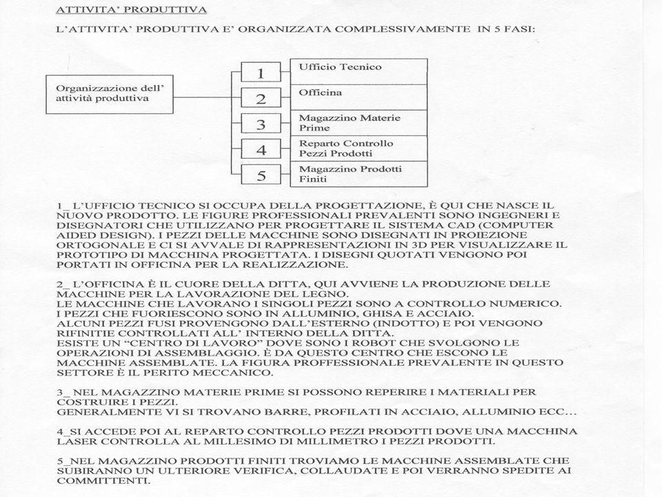 SCOMPARTIMENTO PER PEZZI FINITI E ACCESSORI