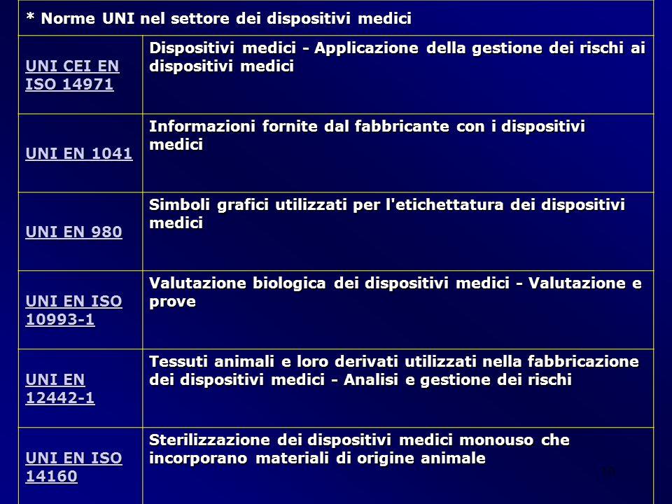 10 * Norme UNI nel settore dei dispositivi medici UNI CEI EN ISO 14971 UNI CEI EN ISO 14971 Dispositivi medici - Applicazione della gestione dei rischi ai dispositivi medici UNI EN 1041 UNI EN 1041 Informazioni fornite dal fabbricante con i dispositivi medici UNI EN 980 UNI EN 980 Simboli grafici utilizzati per l etichettatura dei dispositivi medici UNI EN ISO 10993-1 UNI EN ISO 10993-1 Valutazione biologica dei dispositivi medici - Valutazione e prove UNI EN 12442-1 UNI EN 12442-1 Tessuti animali e loro derivati utilizzati nella fabbricazione dei dispositivi medici - Analisi e gestione dei rischi UNI EN ISO 14160 UNI EN ISO 14160 Sterilizzazione dei dispositivi medici monouso che incorporano materiali di origine animale