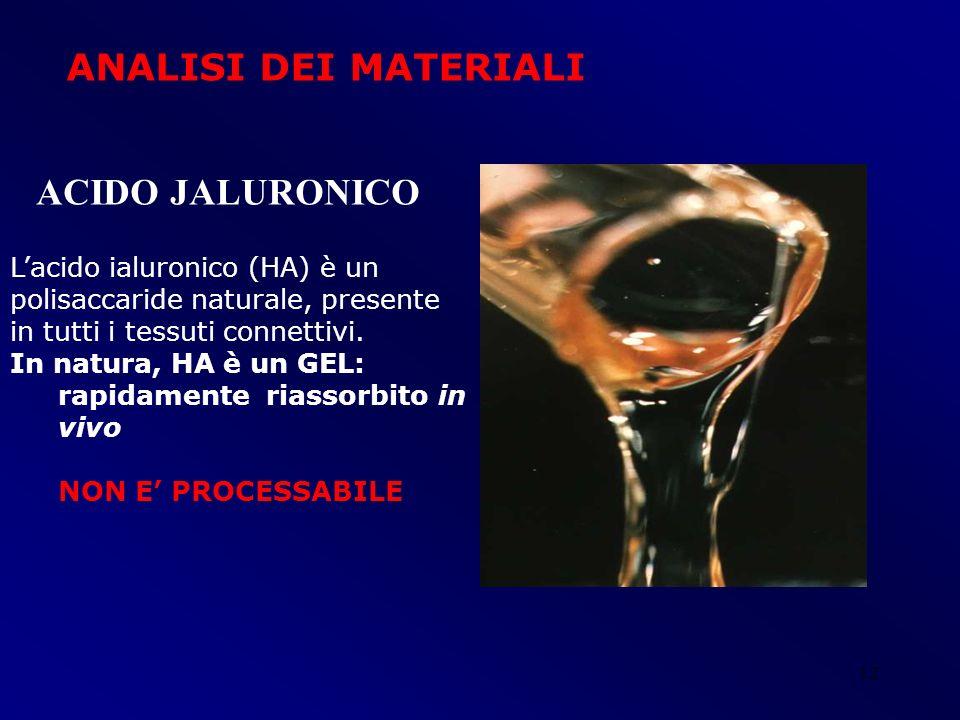 12 ACIDO JALURONICO ANALISI DEI MATERIALI Lacido ialuronico (HA) è un polisaccaride naturale, presente in tutti i tessuti connettivi.